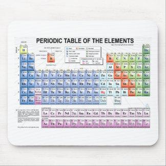 Tabla periódica de los elementos tapete de ratones