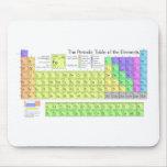 Tabla periódica de los elementos alfombrilla de raton