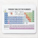 Tabla periódica de los elementos tapetes de ratón