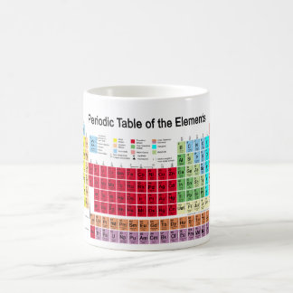 Tabla periódica de los elementos taza