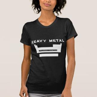 Tabla periódica: de metales pesados playeras