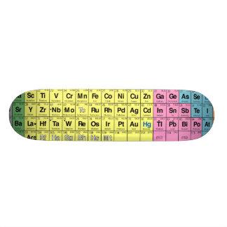 Tabla periódica de monopatín de los elementos