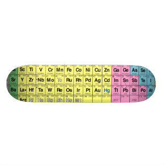 Tabla periódica de monopatín de los elementos monopatin personalizado