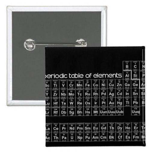 Tabla periódica de NEGRO de los elementos Pin