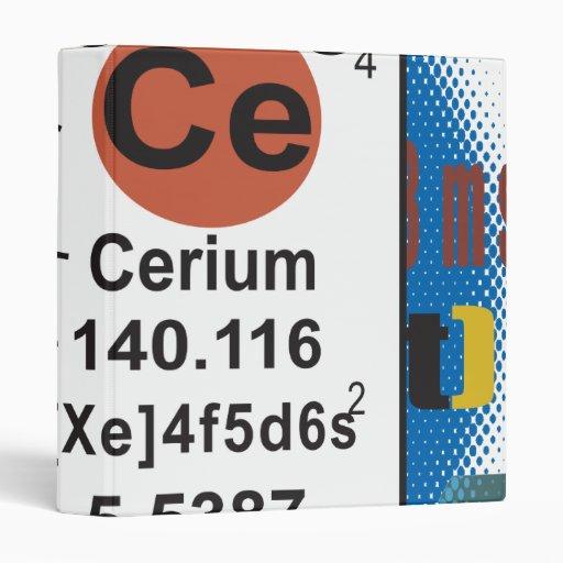 Tabla periódica de Oxygentees
