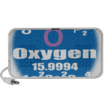 Tabla periódica de Oxygentees Mp3 Altavoz