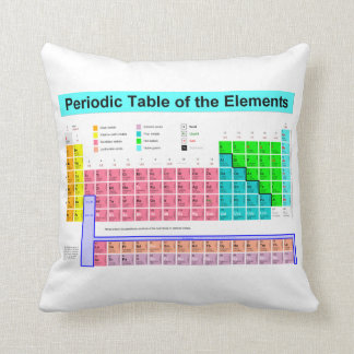 Tabla periódica de pillos de los elementos almohada
