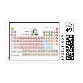 Tabla periódica de sello de los elementos