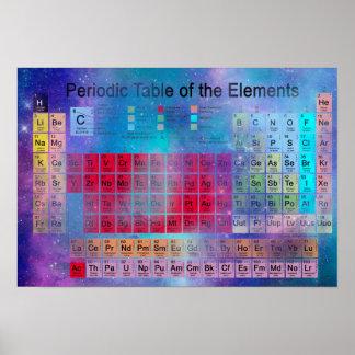 Tabla periódica de Stardust Póster