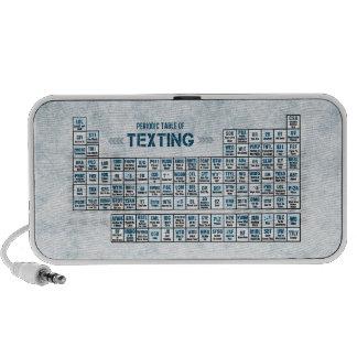Tabla periódica de Texting (azul) iPhone Altavoz
