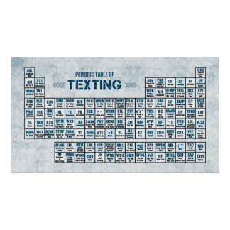 Tabla periódica de Texting (azul) Poster