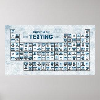 Tabla periódica de Texting azul Poster
