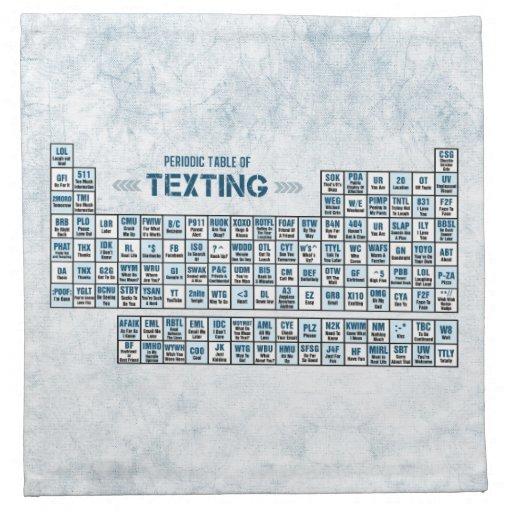 Tabla periódica de Texting (azul) Servilletas De Papel