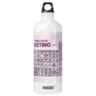 Tabla periódica de Texting (rosa)