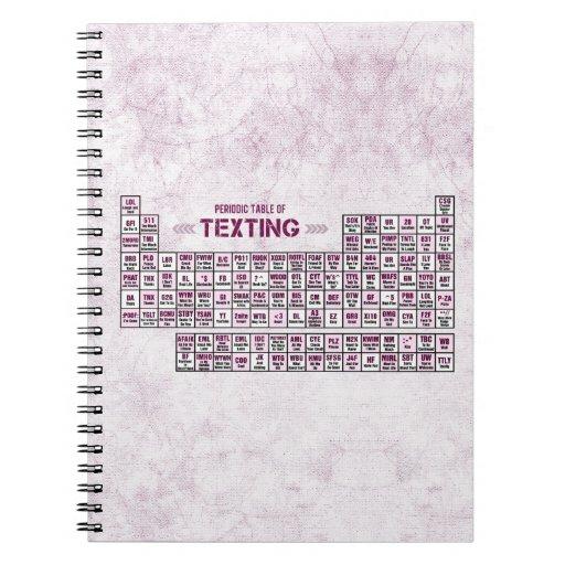 Tabla periódica de Texting (rosa) Cuaderno
