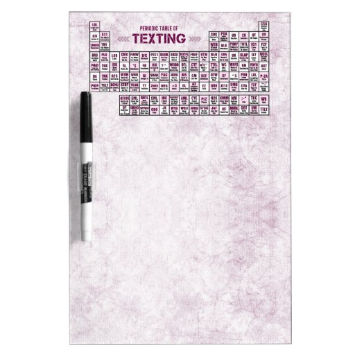 Tabla periódica de Texting (rosa) Pizarra Blanca