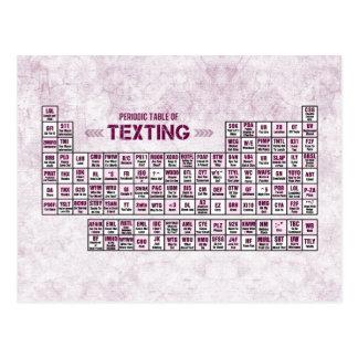 Tabla periódica de Texting (rosa) Tarjetas Postales