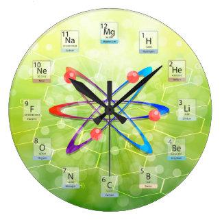 Tabla periódica del átomo de las moléculas en reloj redondo grande