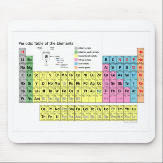 Tabla periódica del cojín de ratón de los elemento alfombrillas de ratón