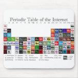 Tabla periódica del cojín de ratón del Internet Alfombrilla De Ratones