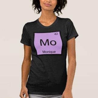 Tabla periódica del elemento conocido de la camisas