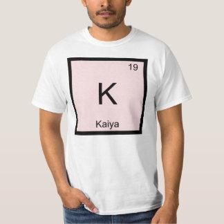 Tabla periódica del elemento conocido de la playera