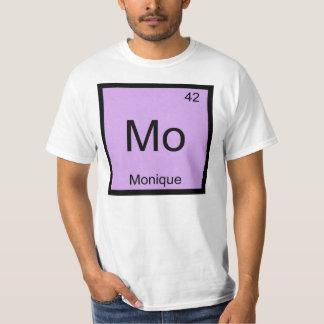 Tabla periódica del elemento conocido de la poleras