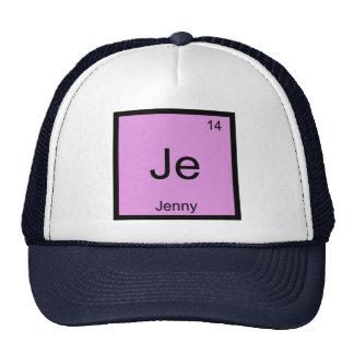 Tabla periódica del elemento conocido de la químic gorro