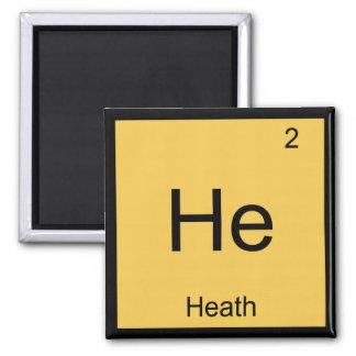 Tabla periódica del elemento conocido de la químic imanes para frigoríficos
