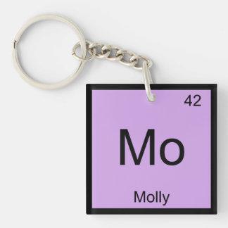 Tabla periódica del elemento conocido de la químic llavero