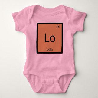 Tabla periódica del elemento conocido de la remera