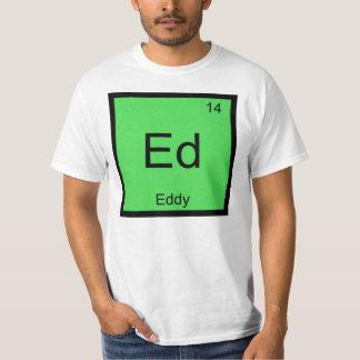 Tabla periódica del elemento conocido de la remeras