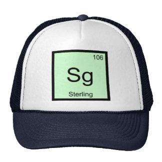 Tabla periódica del elemento conocido esterlina de gorras