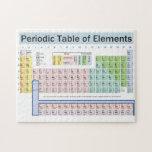 Tabla periódica del rompecabezas de los elementos