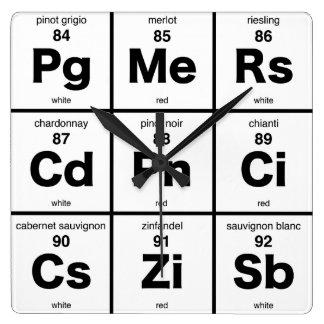 Tabla periódica del tiempo del vino reloj cuadrado
