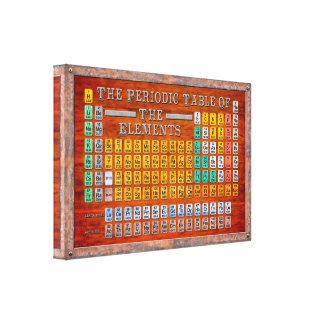Tabla periódica del vintage de elementos lienzo envuelto para galerías