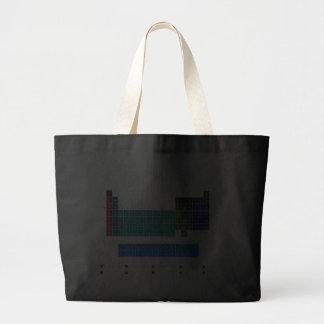 Tabla periódica elegante - azul y negro bolsa de mano