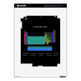 Tabla periódica elegante - azul y negro iPad 3 pegatina skin