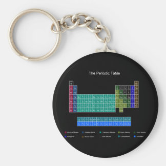 Tabla periódica elegante - azul y negro llavero