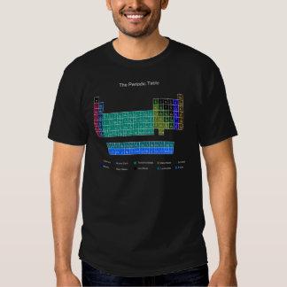 Tabla periódica elegante - azul y negro playera