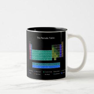 Tabla periódica elegante - azul y negro taza de café de dos colores