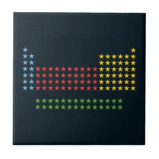 Tabla periódica en estrellas azulejo cuadrado pequeño