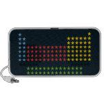 Tabla periódica en estrellas laptop altavoz