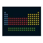 Tabla periódica en estrellas postal