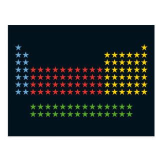 Tabla periódica en estrellas tarjetas postales