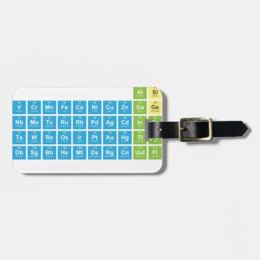 Tabla periódica etiqueta para equipaje