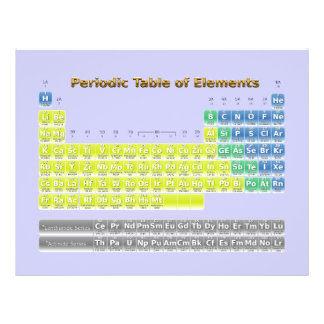 """Tabla periódica folleto 8.5"""" x 11"""""""
