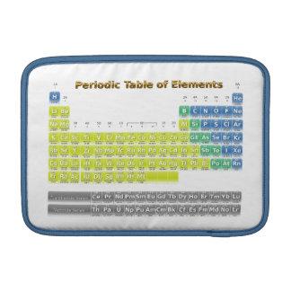 Tabla periódica fundas MacBook