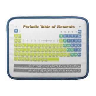 Tabla periódica fundas macbook air