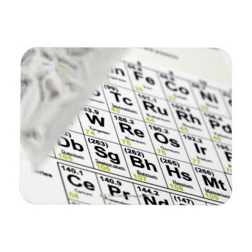 Tabla periódica imanes rectangulares